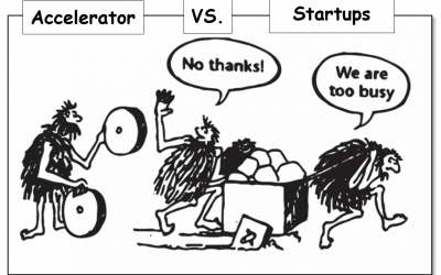 How accurate does this portray you as a startup?